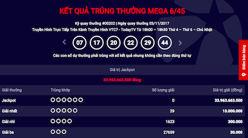 Xổ số Vietlott ngày 3/11: Jackpot trị giá 33 tỷ đồng chưa tìm được chủ nhân